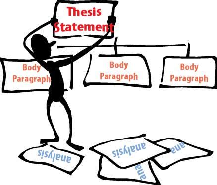 Write a strong thesis statement! - University of Evansville